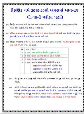 STD 10 SSC EXAM 2020 NEW PAPER STYLE FORMAT