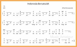 not angka lagu indonesia bersatulah lagu wajib