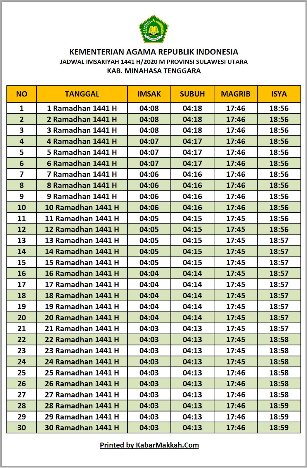 Jadwal Puasa Minahasa Tenggara 2020