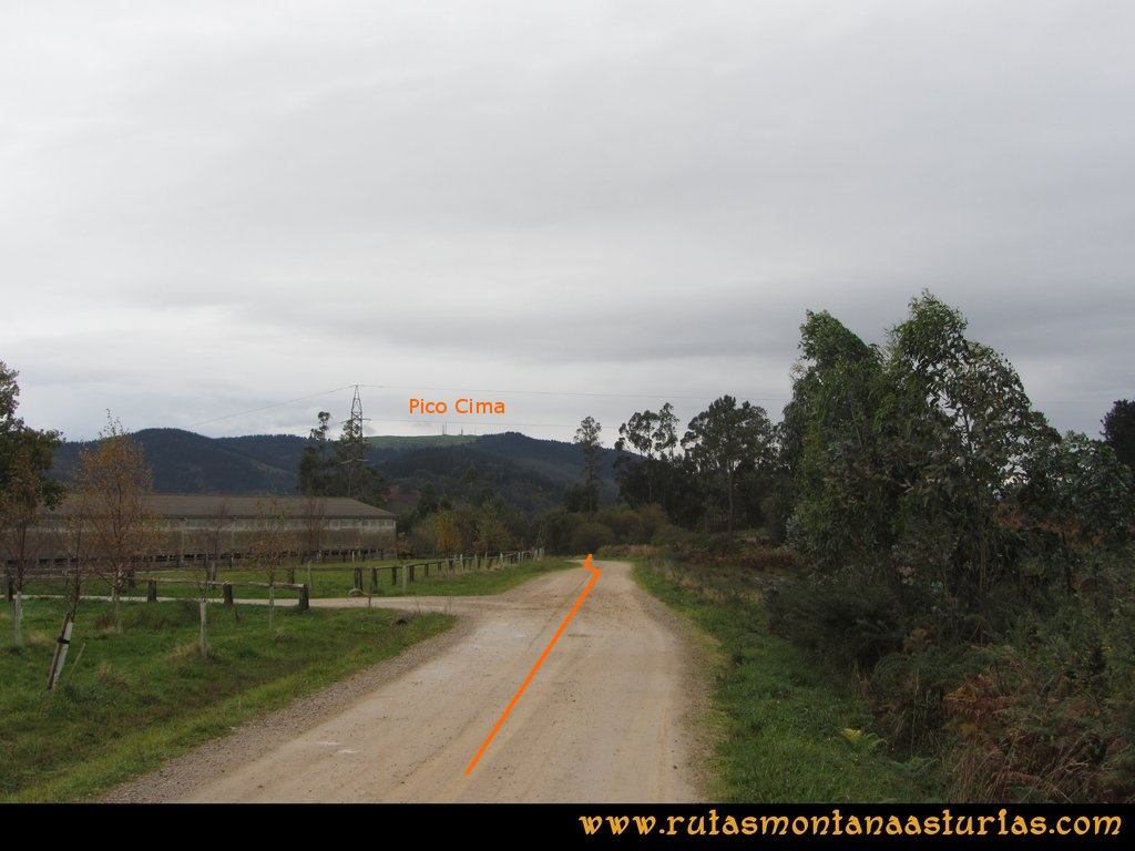 Ruta Deva, Gavio Cimero, Fario, Peña Cuatro Jueces: Granja en el camino
