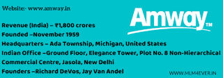 amway india, amway business