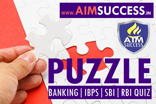 Puzzle based on SBI Clerk Prelims 2018