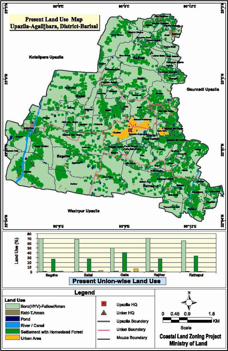 Agailjhara Upazila Land Use Mouza Map Barisal District Bangladesh