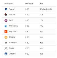 Procesadores de pago PopCash
