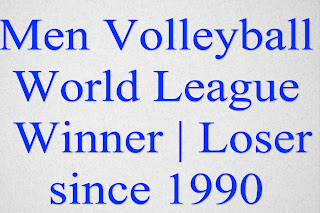 FIVB Men's Volleyball World League Past Winners List, history 1990-2017.