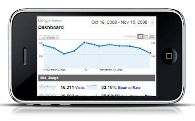 iPhone apps for website owners to maintain stats