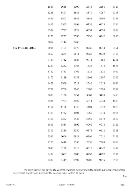 LIVE Kerala Lottery Result 05-01-2021 Sthree Sakthi SS-243 Results Today sthree-sakthi-ss-243-lottery-result-05-01-2021 Sthree Sakthi Lottery Result,