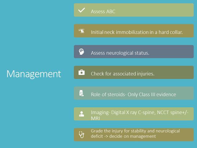 Management Cervical Spine Injries