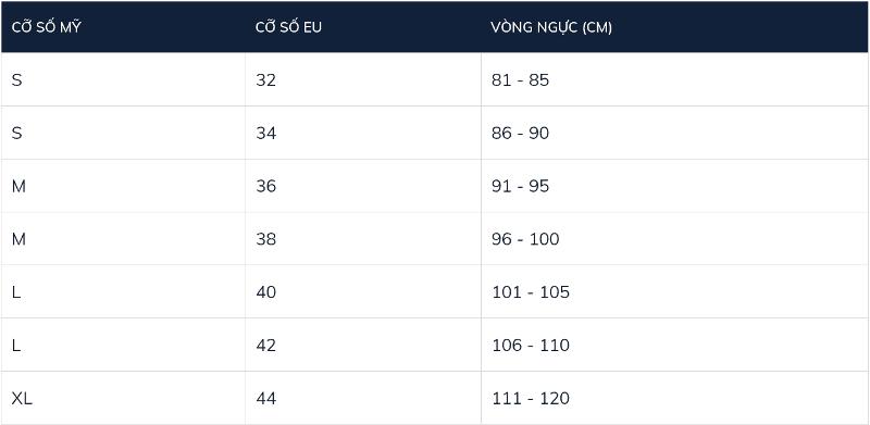 Bảng size áo thun nam theo chuẩn Châu Âu(EU), Mỹ
