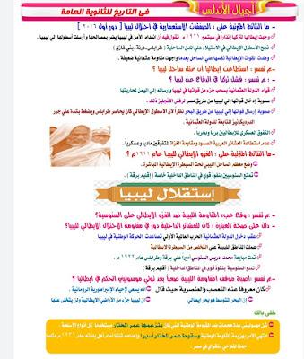 مراجعه شامله للثانويه العامه تاريخ الفصل الخامس - س وج - شرح شامل