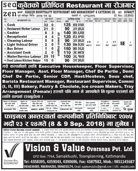 Jobs in Kuwait for Nepali, Salary Rs 54,264