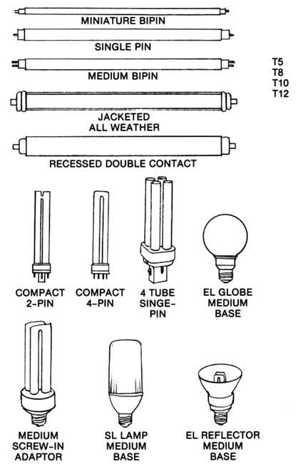 wire 3 diagram bubble ballast 469at gallery