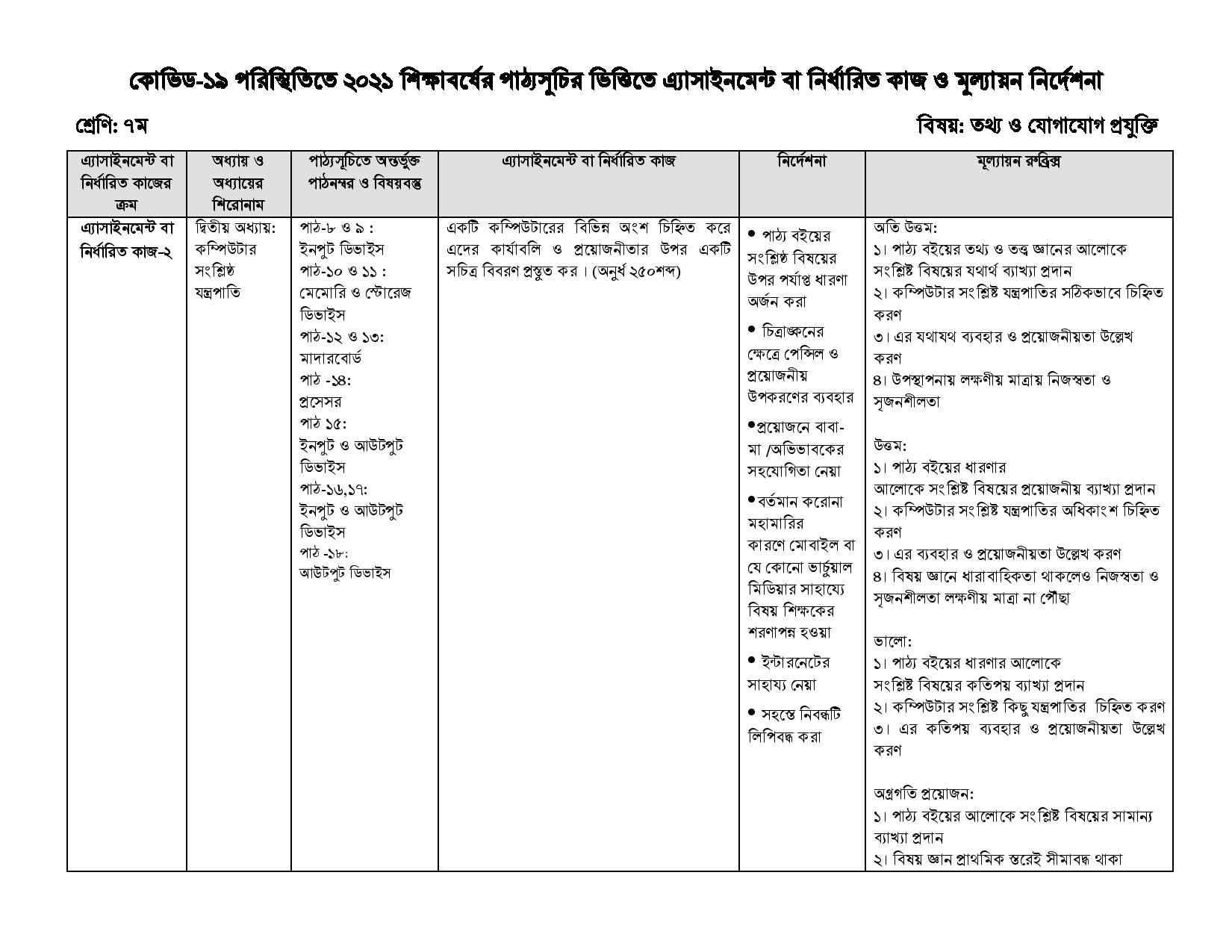 17th Week Class 7 ICT Assignment 2021