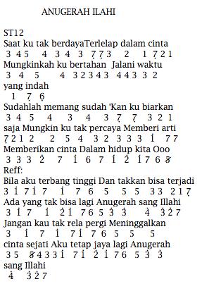 Not Angka Piano Pianika Lirik Lagu ST12 Anugerah Ilahi