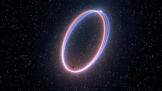 Video de una estrella cerca de un agujero negro, como lo predijo Einstein