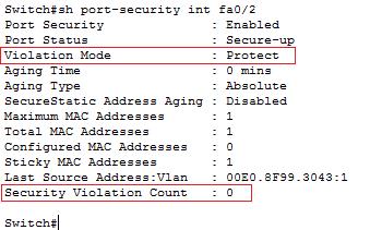 Violaion Count pada mode Restrict