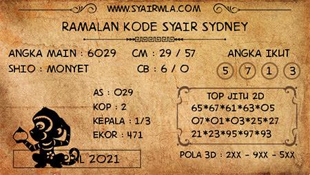 Prediksi Kode Syair Sydney Sabtu 03 April 2021