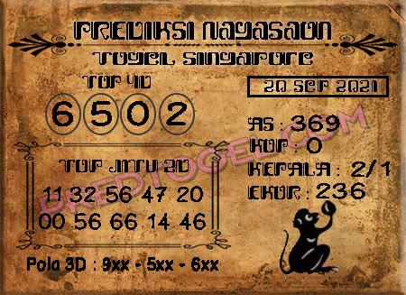 Pred Nagasaon SGP Senin 20 September 2021