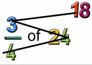 Cómo calcular la fracción de un número entero