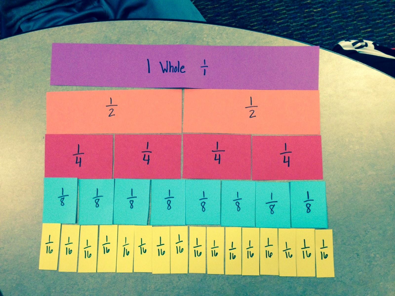 The 4th Grade May Niacs Fraction Kits