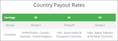 Payout Rates DLUpload