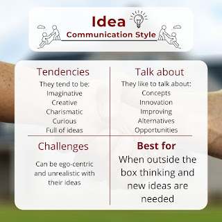 Idea Communication Style:they tend to be direct, decisive, quick, pragmatic, and impatient. They like to talk about results, objectives, efficiency, and decisions. They can be viewed by others as unemotional or too fast. They are helpful when a decision needs to be made.