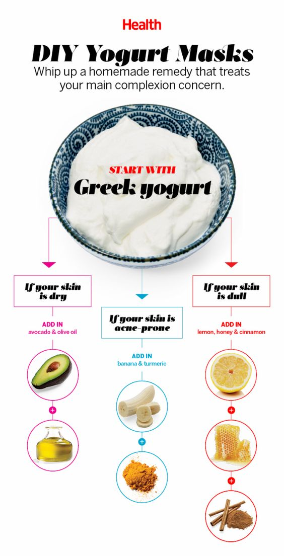 DIY Yogurt Masks to Solve Every Skin Problem