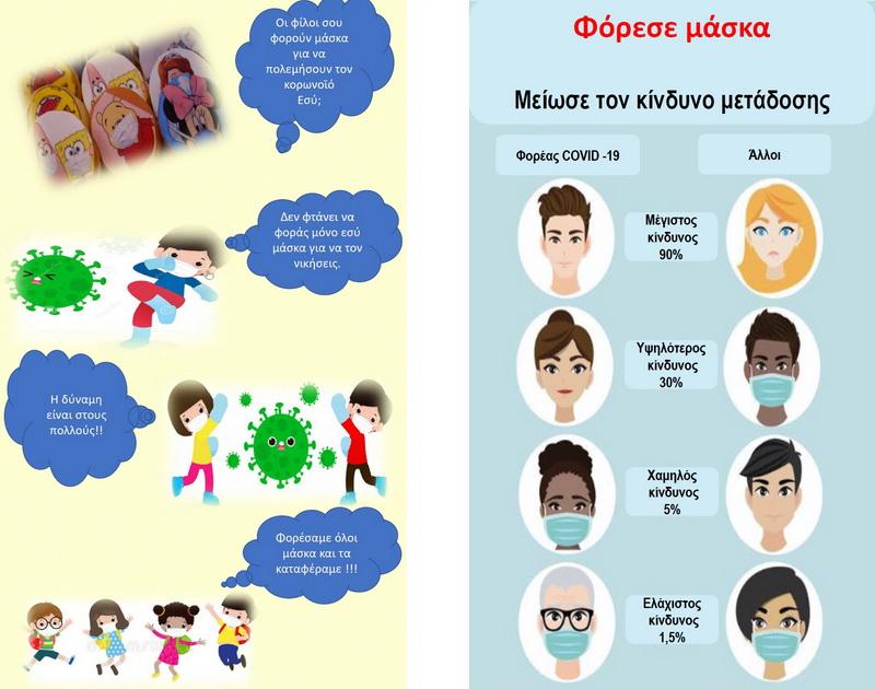 Οδηγίες για τη νέα σχολική χρονιά από τον Ιατρικό Σύλλογο Έβρου