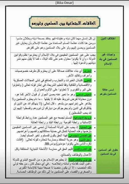 العلاقات الإجتماعية بين المسلمين و غيرهم