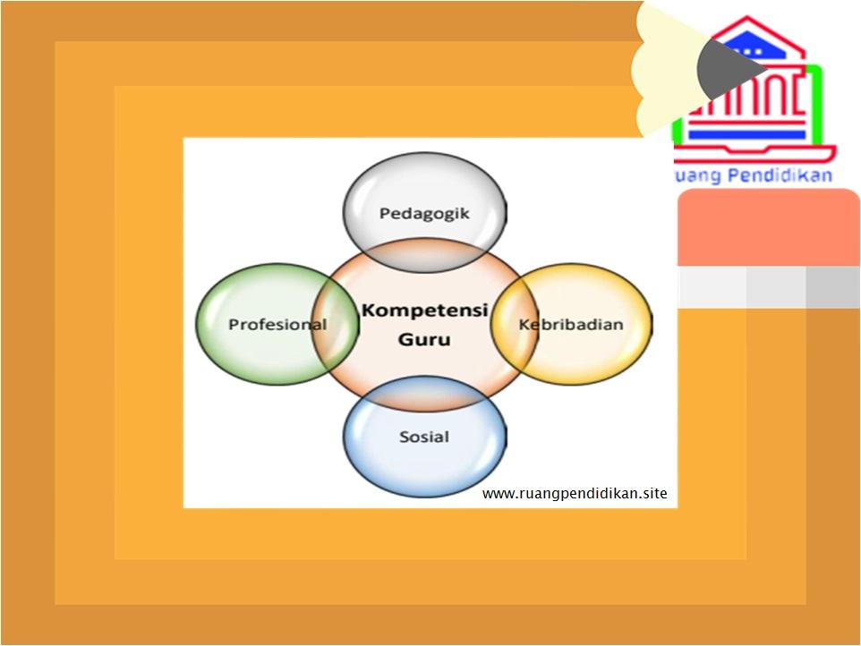 Rangkuman Materi Kompetensi Guru