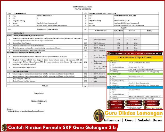 Contoh Rincian Formulir SKP Guru Mapel Golongan 3 b