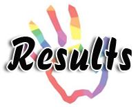 VSU Results 2020