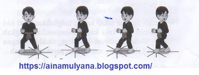 Soal UKK - PAT Penjas (PJOK) Kelas 7  Tahun 2020 2021 https://ainamulyana.blogspot.com