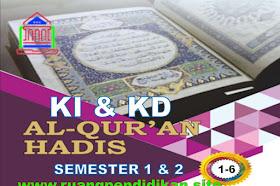 KI KD Al-Qur'an Hadis Kelas 1 2 3 4 5 6 MI Sesuai KMA 183 Kurikulum 2013