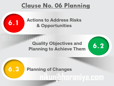 Clause 06 Planning