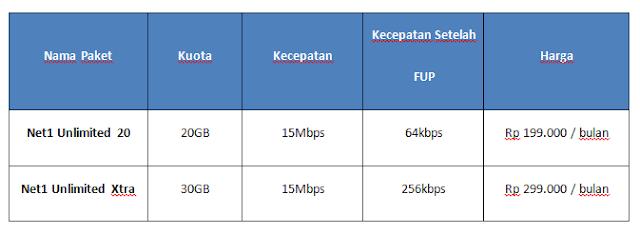 harga paket internet net1 indonesia