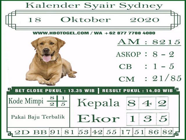 Kode syair Sydney Minggu 18 Oktober 2020 206
