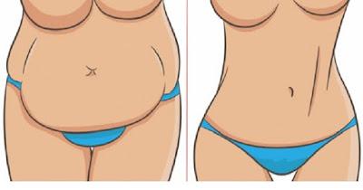 Des astuces pour brûler les graisses abdominales, en une semaine!