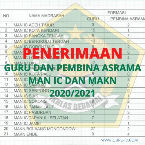 gambar Penerimaan Guru dan Pembina Asrama MAN IC dan MAKN 2021