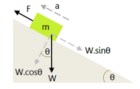 Hukum Newton gambar 12