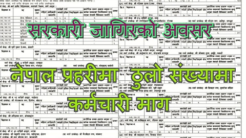 Job Vacancy Announced By Nepal Police ( Nepali Prahari )