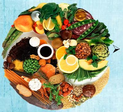 आहार का अर्थ, परिभाषा, महत्व एवं आवश्यकता