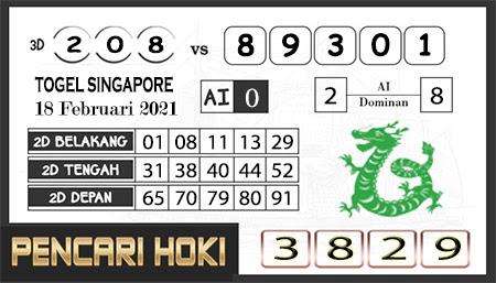 Prediksi Pencari Hoki Sgp Kamis