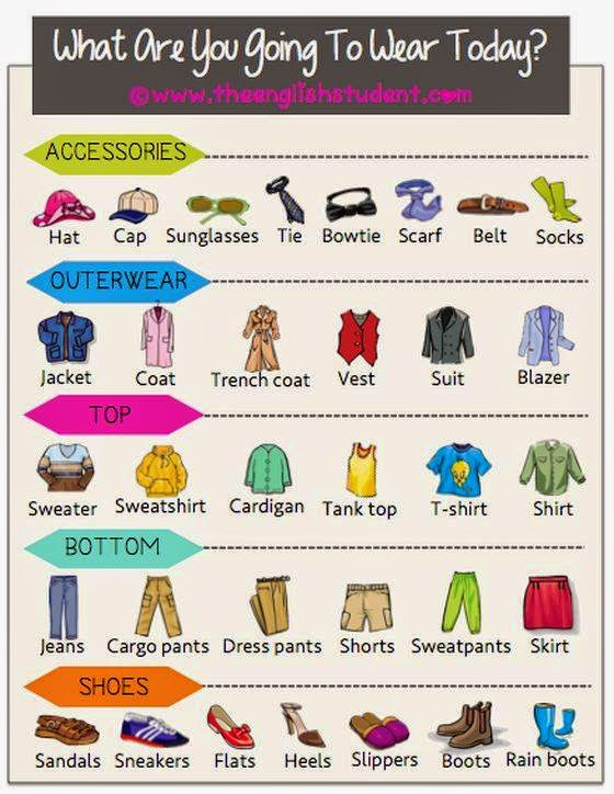 Click On Clothes Amp Accessories