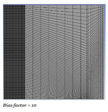 Bias type and Bias factor