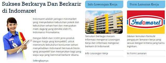 Loker Bulan Ini - Lowongan Kerja Indomaret Kota Mojokerto Terbaru 2019.