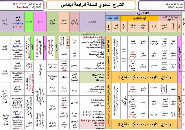 تحميل كتاب سنة التفاضل pdf
