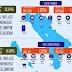 November 2019, Padang Deflasi 0,34 persen dan Bukittinggi Deflasi 0,10 persen