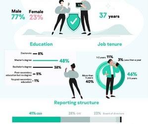 แคสเปอร์สกี้สนับสนุนความเท่าเทียม ตั้งชุมชมออนไลน์ 'Women in Cybersecurity'