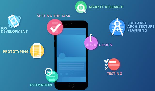 Jasa Pembuatan Aplikasi Android Terpercaya Di Indonesia